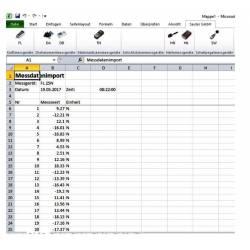 Software di trasmissione dati AFI-1.0