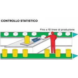Software Controllo Statistico esempio uso in linea