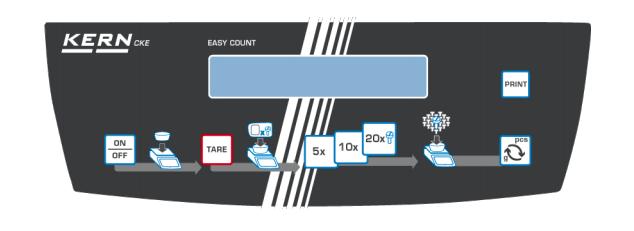 tastiera auto esplicante contapezzi Kern CKE