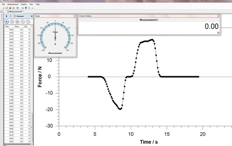 grafico ottenuto con software forza / distanza