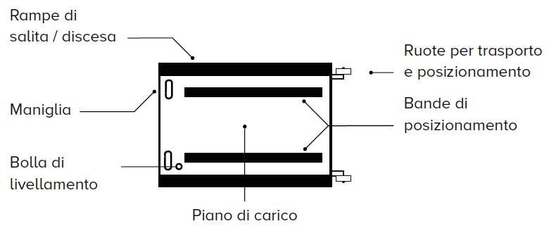 piattaforme con cavo